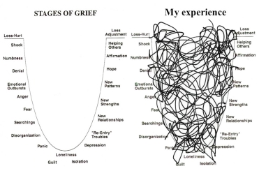 bs-stages-of-grief-copy.jpg